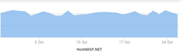 host4aspgrafik
