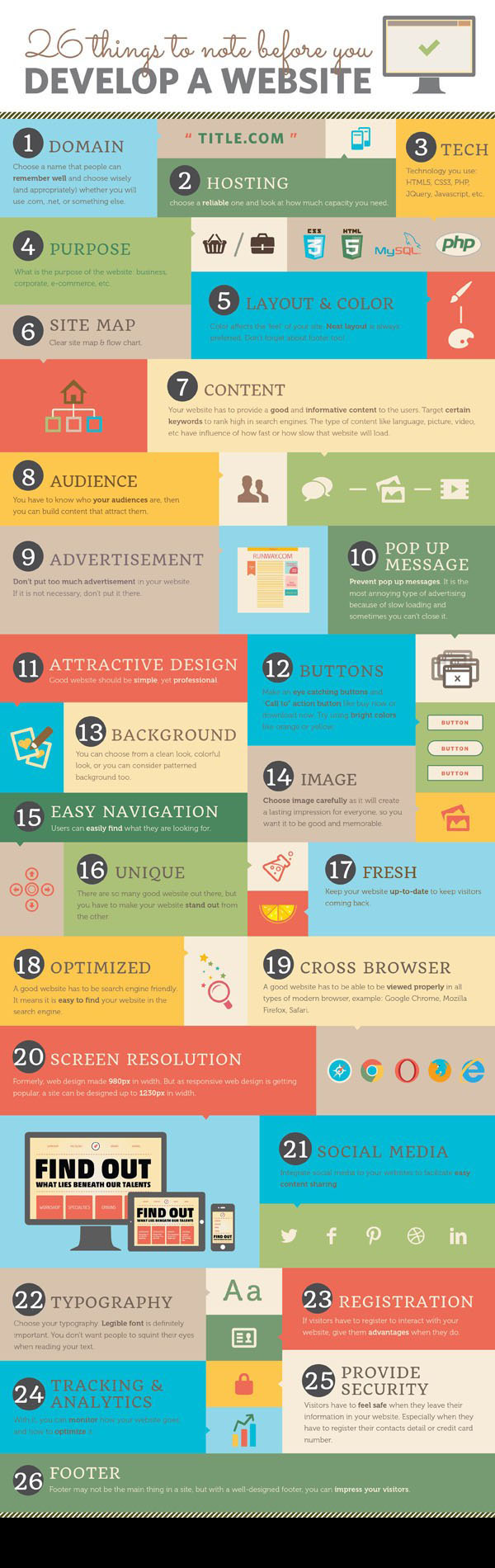 develop-website-infographic copy