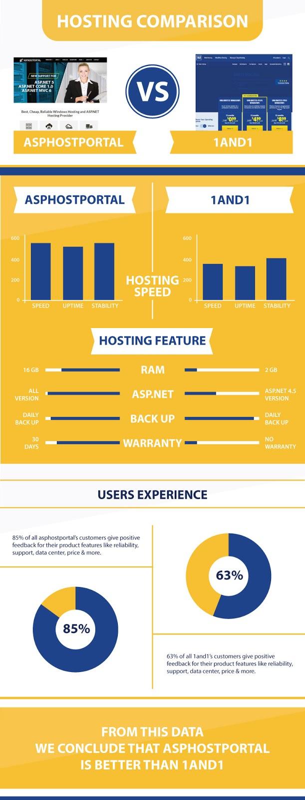 infographic-comparison-1