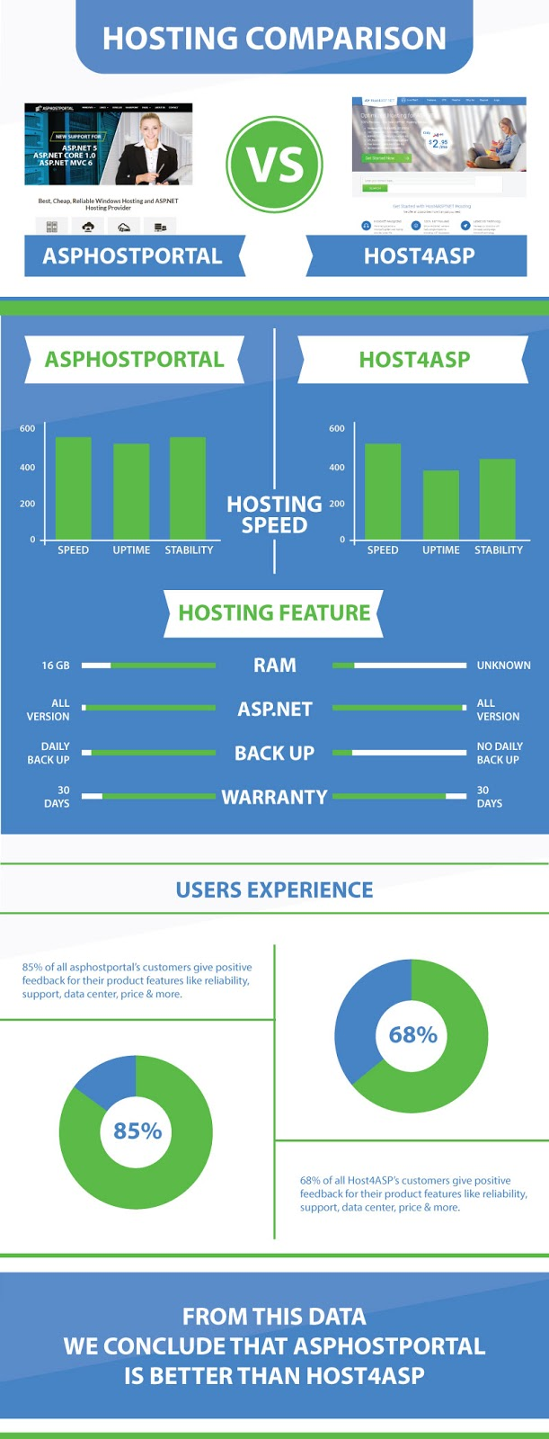infographic-comparison-2